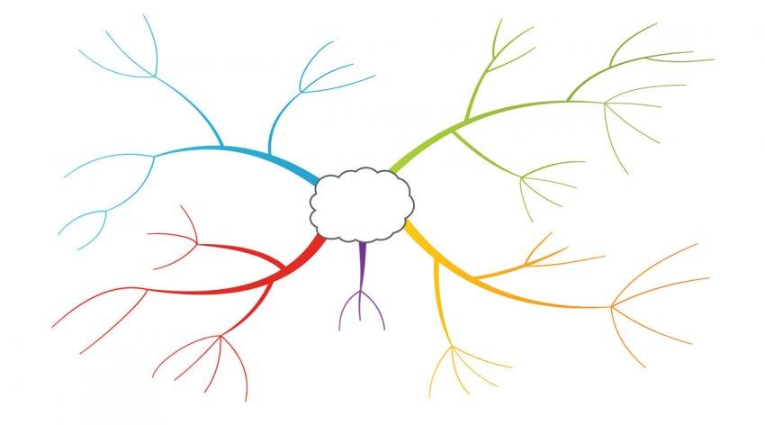 Le mappe mentali per gestire la complessità